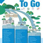 Know-Where-To-Go-Poster